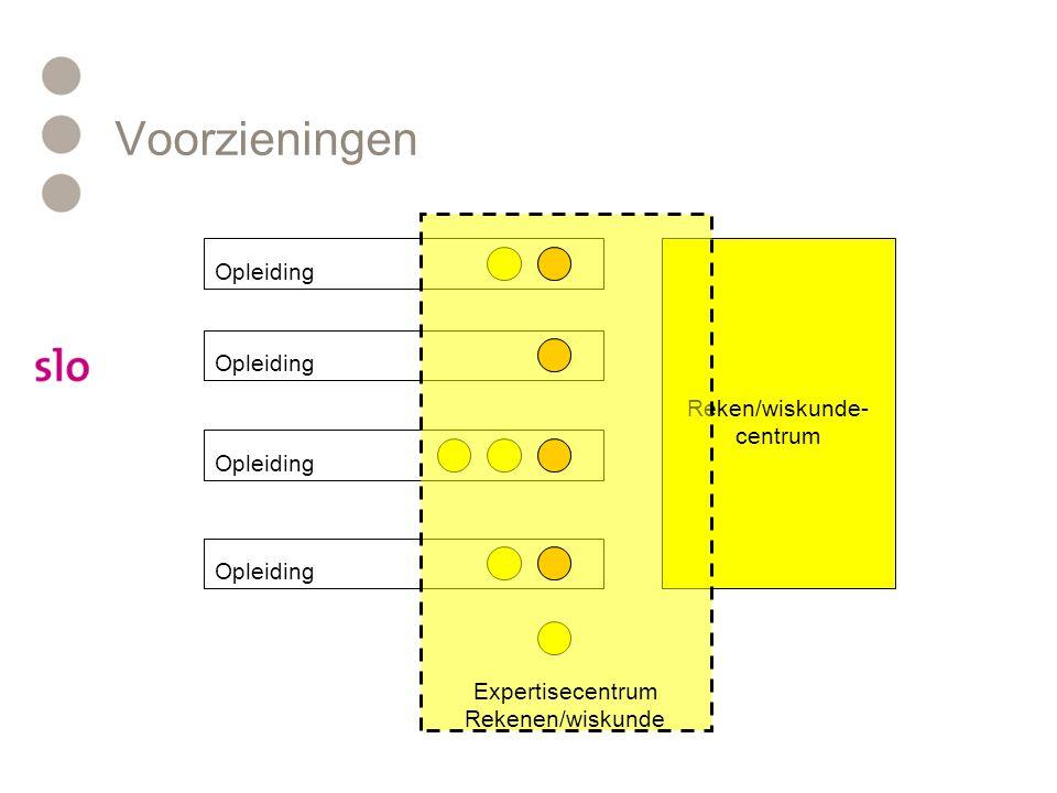 Voorzieningen Opleiding Reken/wiskunde- centrum Expertisecentrum Rekenen/wiskunde