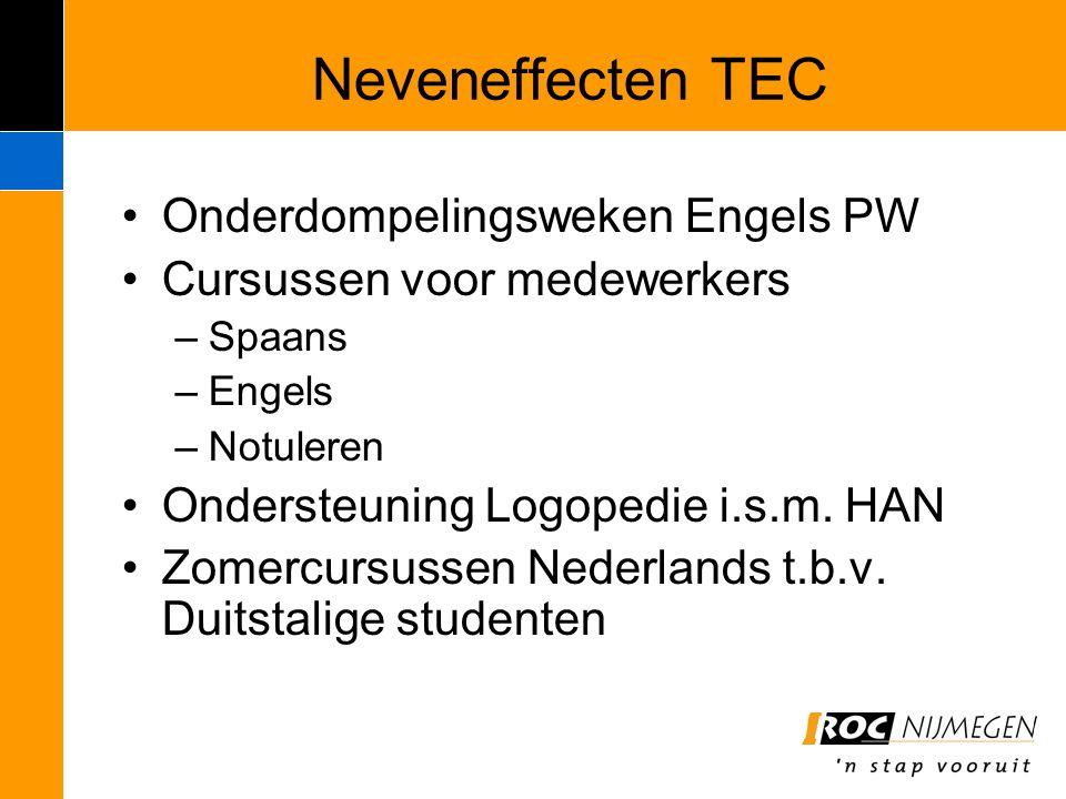Neveneffecten TEC Onderdompelingsweken Engels PW Cursussen voor medewerkers –Spaans –Engels –Notuleren Ondersteuning Logopedie i.s.m. HAN Zomercursuss