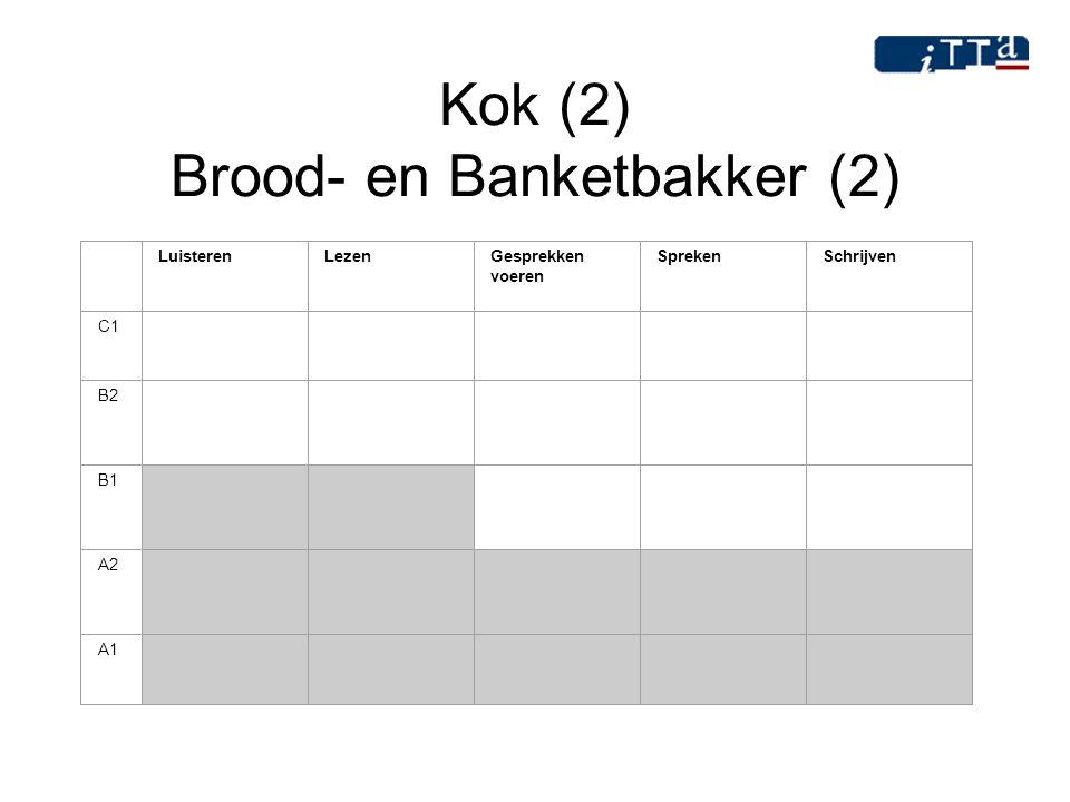 Kok (2) Brood- en Banketbakker (2) LuisterenLezenGesprekken voeren SprekenSchrijven C1 B2 B1 A2 A1