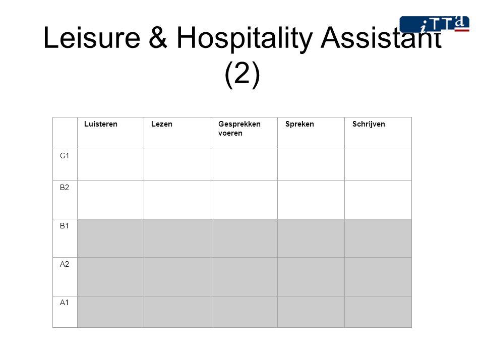 Leisure & Hospitality Assistant (2) LuisterenLezenGesprekken voeren SprekenSchrijven C1 B2 B1 A2 A1