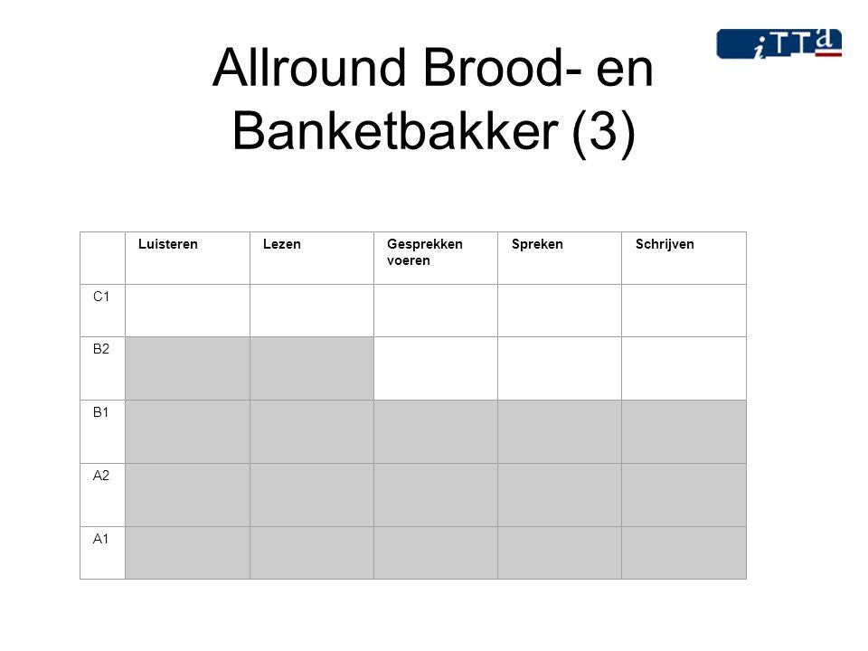 Allround Brood- en Banketbakker (3) LuisterenLezenGesprekken voeren SprekenSchrijven C1 B2 B1 A2 A1