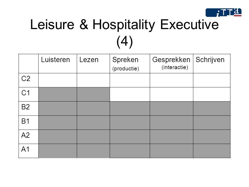 Leisure & Hospitality Executive (4) LuisterenLezenSpreken (productie) Gesprekken (interactie) Schrijven C2 C1 B2 B1 A2 A1
