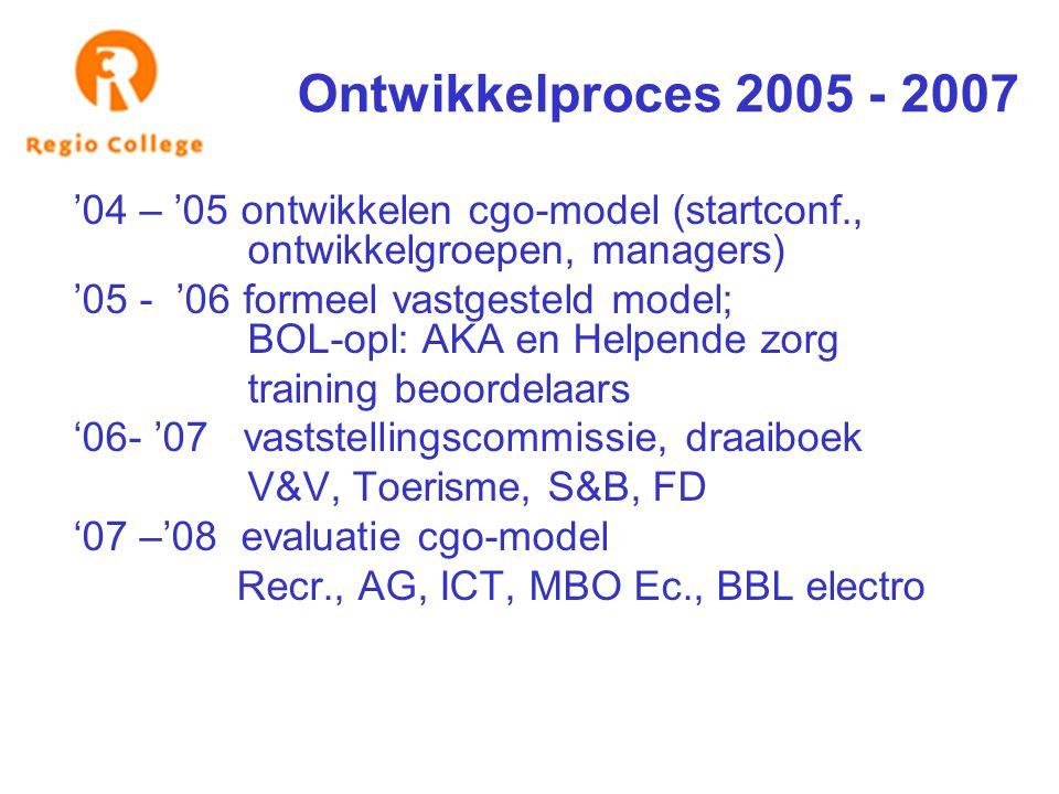 Ontwikkelproces 2005 - 2007 '04 – '05 ontwikkelen cgo-model (startconf., ontwikkelgroepen, managers) '05 - '06 formeel vastgesteld model; BOL-opl: AKA