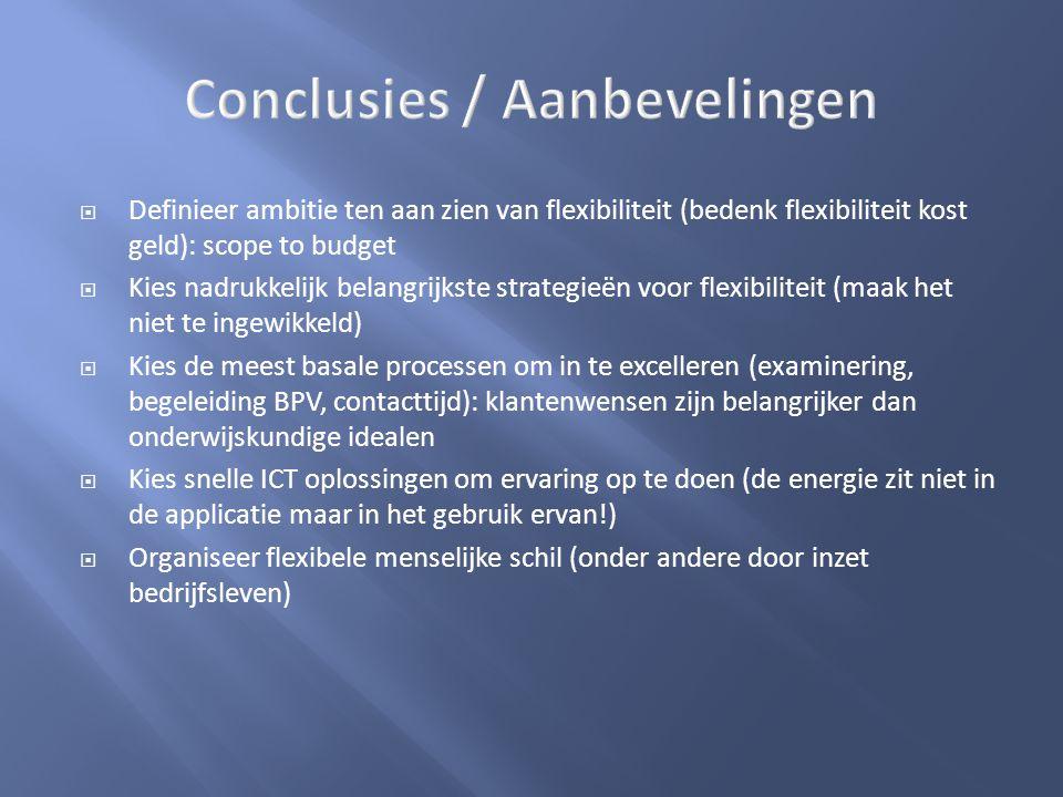 Conclusies / Aanbevelingen  Definieer ambitie ten aan zien van flexibiliteit (bedenk flexibiliteit kost geld): scope to budget  Kies nadrukkelijk be