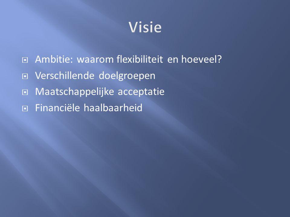  Ambitie: waarom flexibiliteit en hoeveel?  Verschillende doelgroepen  Maatschappelijke acceptatie  Financiële haalbaarheid