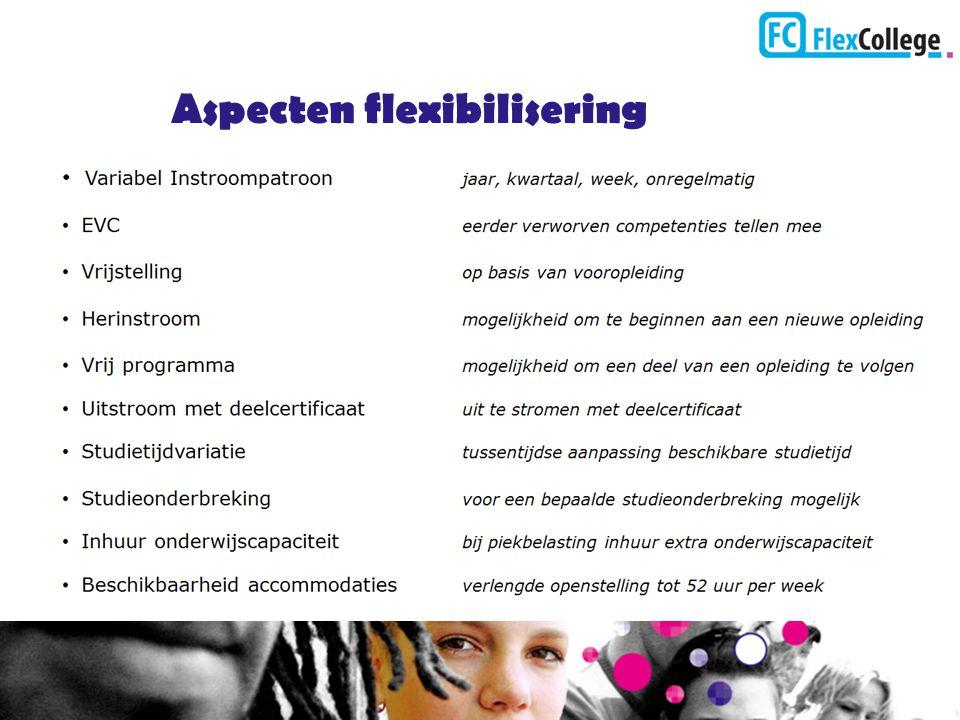 Aspecten flexibilisering