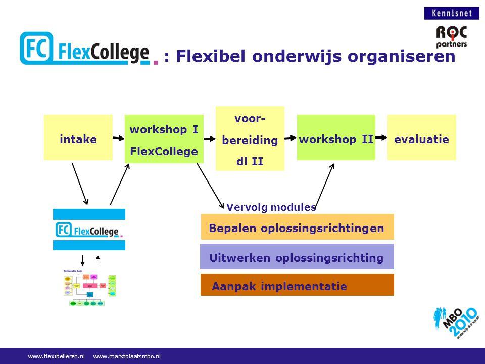 : Flexibel onderwijs organiseren Bepalen oplossingsrichtingen Aanpak implementatie Uitwerken oplossingsrichting Vervolg modules intake workshop I Flex