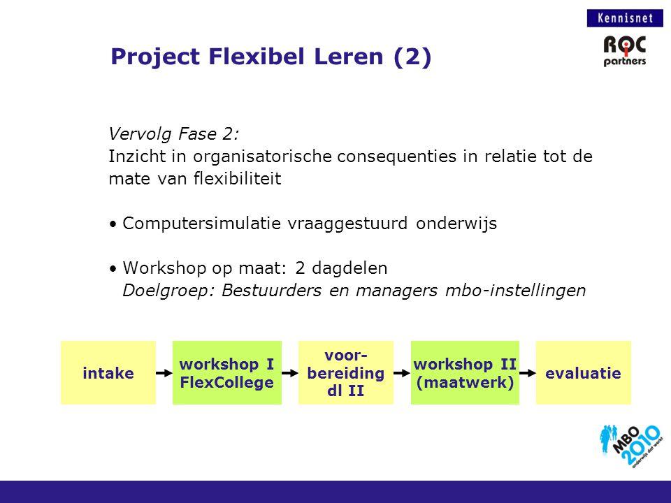 Project Flexibel Leren (2) Vervolg Fase 2: Inzicht in organisatorische consequenties in relatie tot de mate van flexibiliteit Computersimulatie vraagg