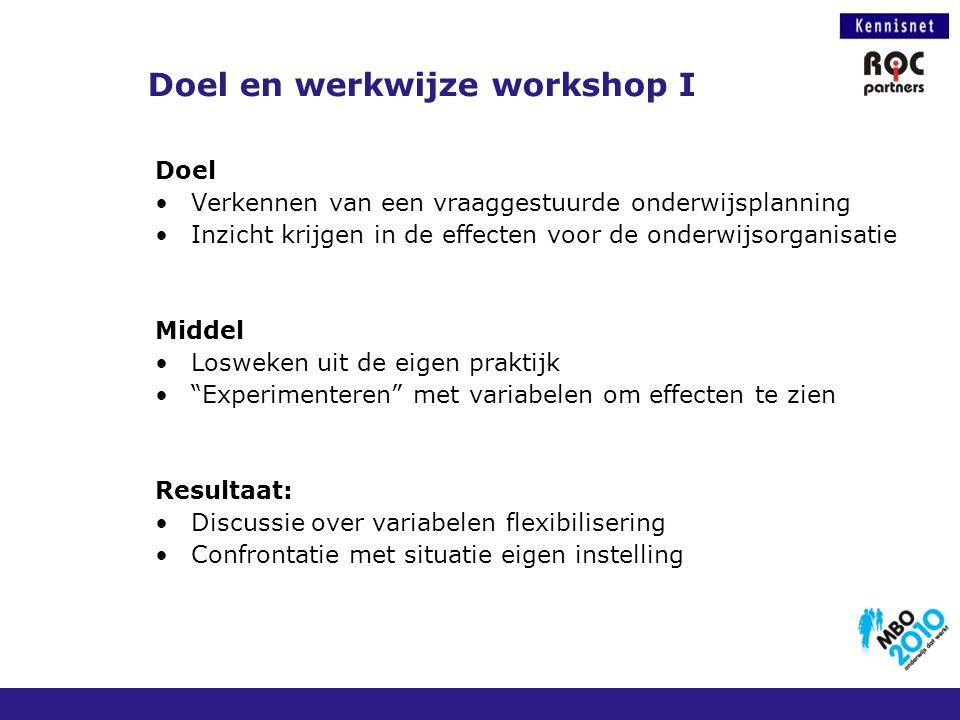 Doel en werkwijze workshop I Doel Verkennen van een vraaggestuurde onderwijsplanning Inzicht krijgen in de effecten voor de onderwijsorganisatie Midde