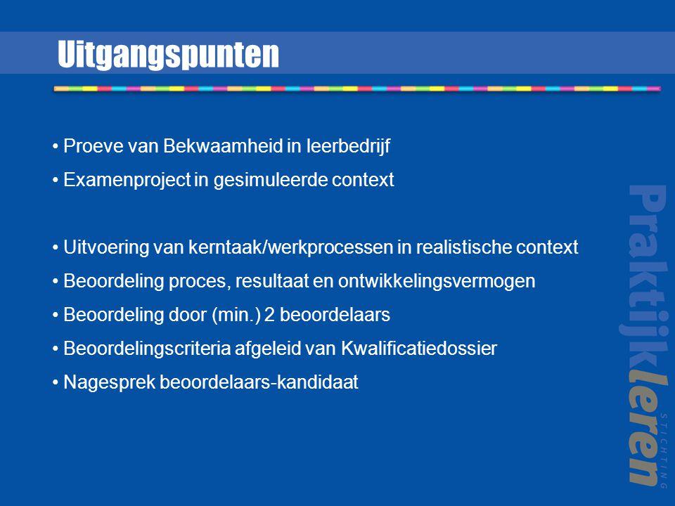 Kandidaat kent de BIT-simulatie Handleiding voor de kandidaat printen Voorgesprek houden (incl.