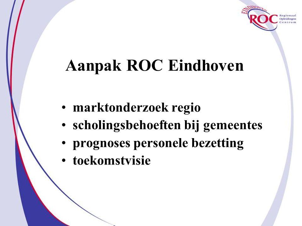 Aanpak ROC Eindhoven marktonderzoek regio scholingsbehoeften bij gemeentes prognoses personele bezetting toekomstvisie