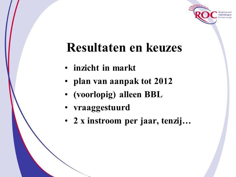 Resultaten en keuzes inzicht in markt plan van aanpak tot 2012 (voorlopig) alleen BBL vraaggestuurd 2 x instroom per jaar, tenzij…
