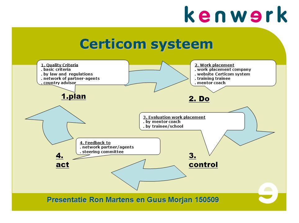 CERTi COM Certicom systeem Presentatie Ron Martens en Guus Morjan 150509 1.