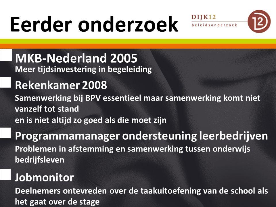 Eerder onderzoek MKB-Nederland 2005 Meer tijdsinvestering in begeleiding Rekenkamer 2008 Samenwerking bij BPV essentieel maar samenwerking komt niet vanzelf tot stand en is niet altijd zo goed als die moet zijn Programmamanager ondersteuning leerbedrijven Problemen in afstemming en samenwerking tussen onderwijs bedrijfsleven Jobmonitor Deelnemers ontevreden over de taakuitoefening van de school als het gaat over de stage
