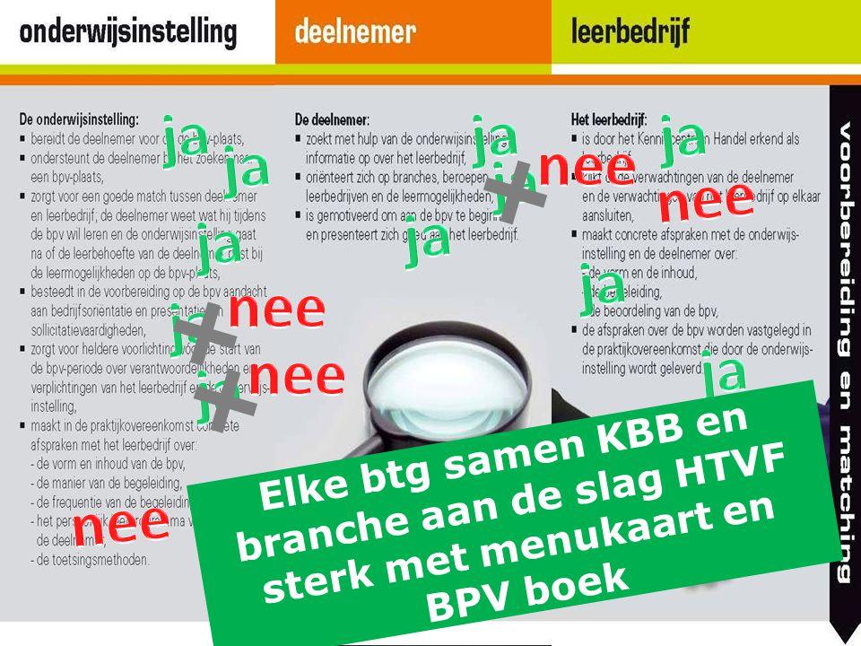 Voorbeeld voorbereiding en matching Elke btg samen KBB en branche aan de slag HTVF sterk met menukaart en BPV boek