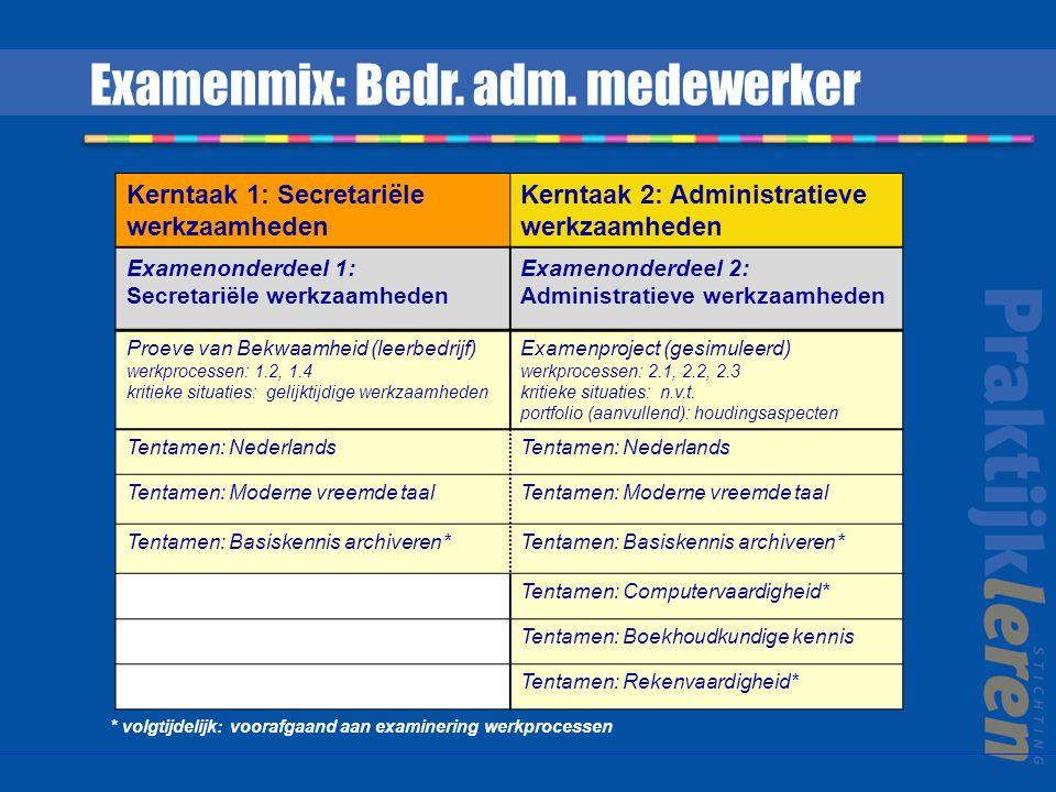 Examenmix: Bedr. adm. medewerker Kerntaak 1: Secretariële werkzaamheden Kerntaak 2: Administratieve werkzaamheden Examenonderdeel 1: Secretariële werk