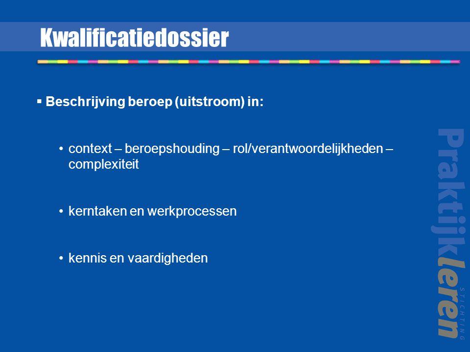  Tentamens toetsmatrijzen (NL, MVT, overige kennis/vaardigheden) tentamens  Portfolio Werkwijze en instrumenten t.b.v.: samenstelling examendossier (formatieve en summatieve bewijzen) beoordeling examendossier (inhoud en kwaliteit) Tentamens - portfolio