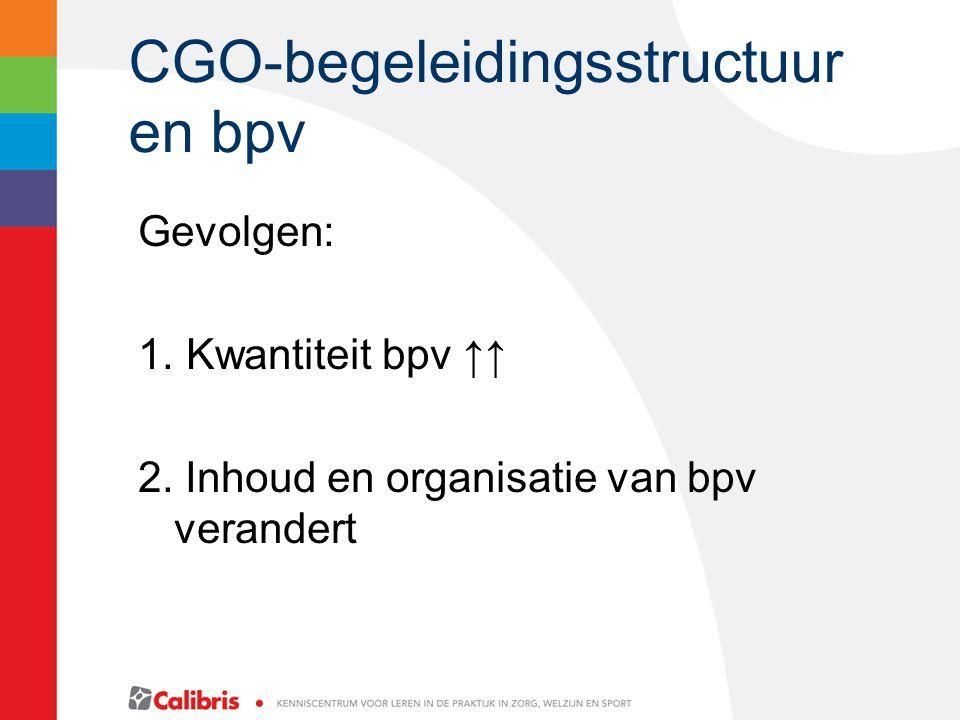 CGO-begeleidingsstructuur en bpv Gevolgen: 1.Kwantiteit bpv ↑↑ 2.