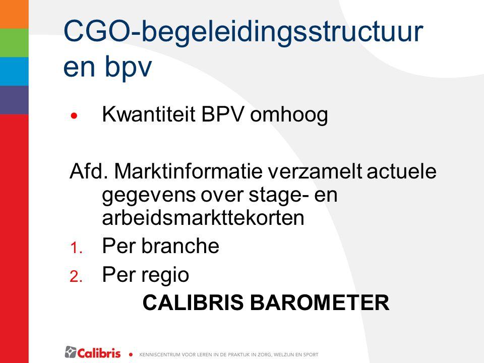 CGO-begeleidingsstructuur en bpv Kwantiteit BPV omhoog Afd.