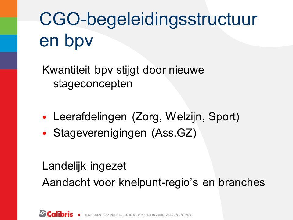 CGO-begeleidingsstructuur en bpv Kwantiteit bpv stijgt door nieuwe stageconcepten Leerafdelingen (Zorg, Welzijn, Sport) Stageverenigingen (Ass.GZ) Landelijk ingezet Aandacht voor knelpunt-regio's en branches