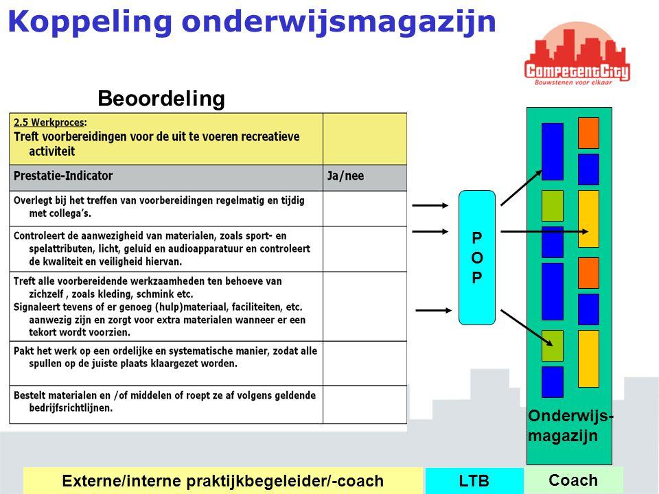 Koppeling onderwijsmagazijn POPPOP LTB Onderwijs- magazijn Coach Externe/interne praktijkbegeleider/-coach Beoordeling