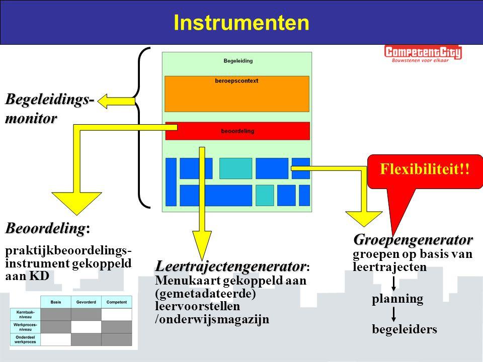 Instrumenten Beoordeling Beoordeling: praktijkbeoordelings- instrument gekoppeld aan KD Groepengenerator Groepengenerator groepen op basis van leertra