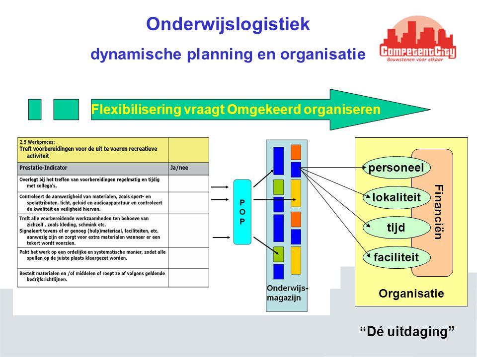 """Onderwijslogistiek dynamische planning en organisatie Organisatie Financiën personeel lokaliteit tijd faciliteit """"Dé uitdaging"""" Flexibilisering vraagt"""