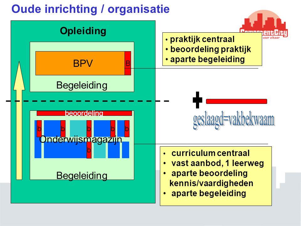 Opleiding Begeleiding BPV Onderwijsmagazijn b bbbbb B beoordeling curriculum centraal vast aanbod, 1 leerweg aparte beoordeling kennis/vaardigheden ap