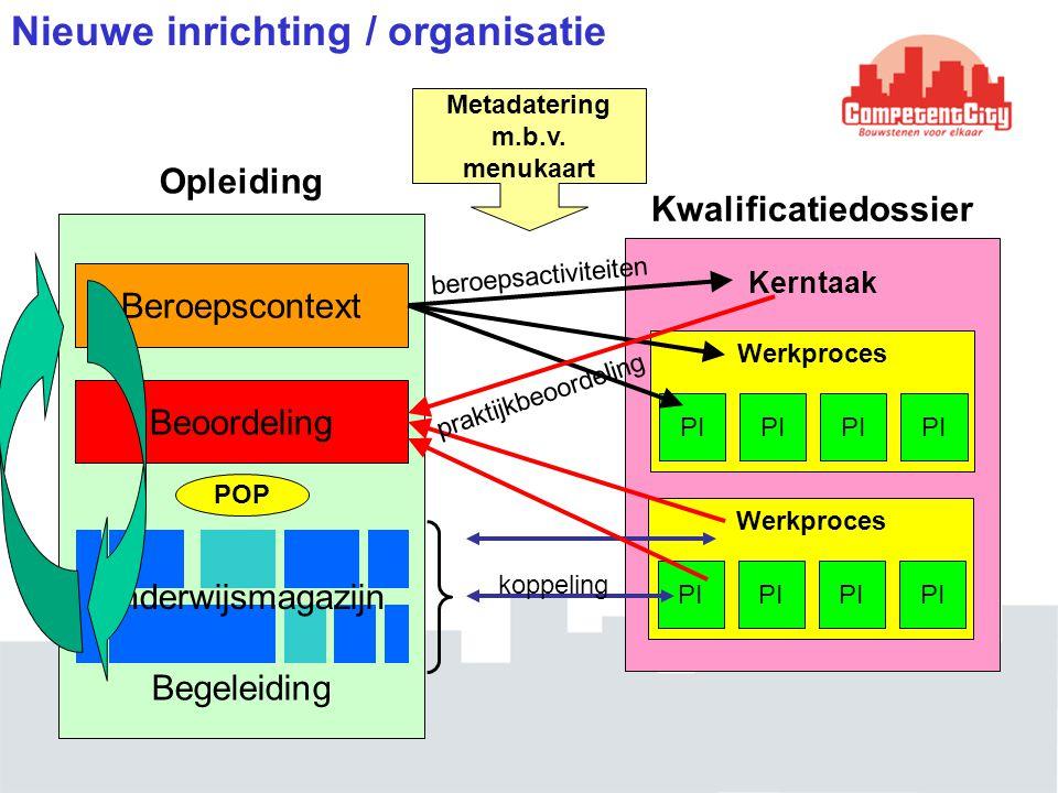 Concrete uitwerking Gezamenlijk product van: - branche-org: ANVR - ROC's - Kenwerk - Reisorganisaties Downloaden.