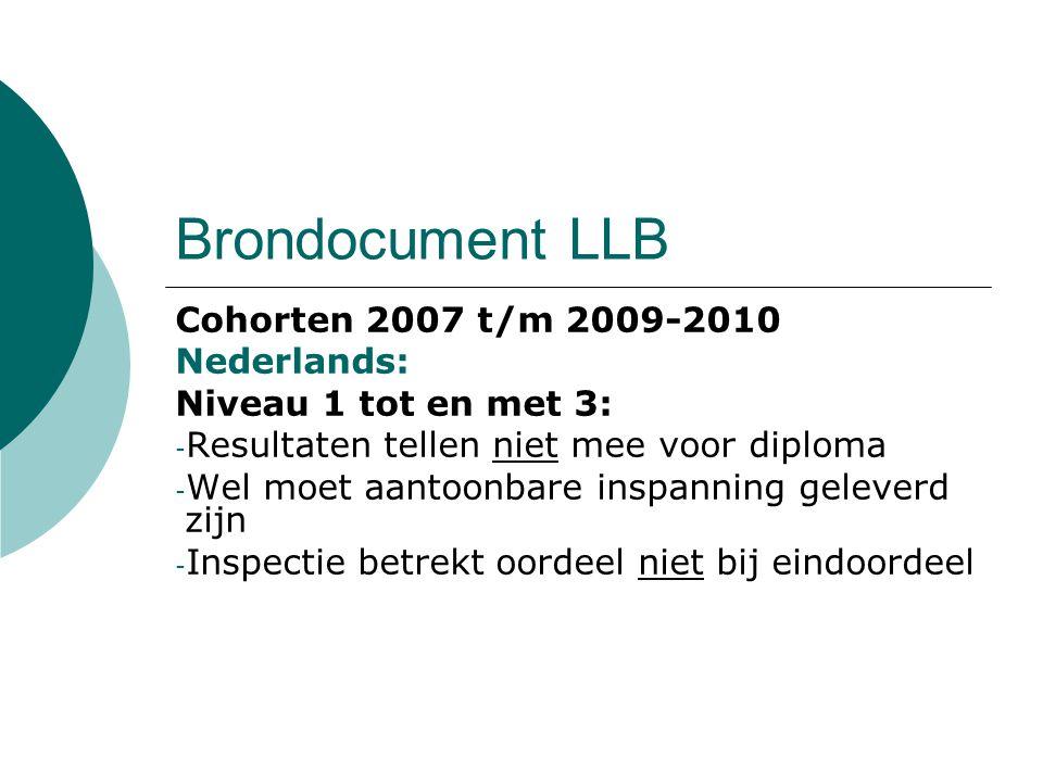 Brondocument LLB Cohorten 2007 t/m 2009-2010 Nederlands: Niveau 1 tot en met 3: - Resultaten tellen niet mee voor diploma - Wel moet aantoonbare inspa