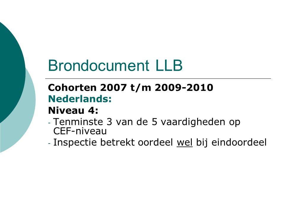 Brondocument LLB Cohorten 2007 t/m 2009-2010 Nederlands: Niveau 4: - Tenminste 3 van de 5 vaardigheden op CEF-niveau - Inspectie betrekt oordeel wel b