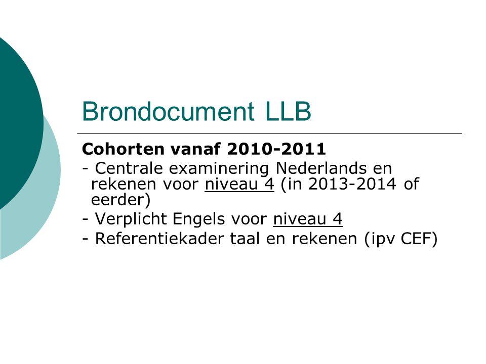 Brondocument LLB Cohorten vanaf 2010-2011 - Centrale examinering Nederlands en rekenen voor niveau 4 (in 2013-2014 of eerder) - Verplicht Engels voor