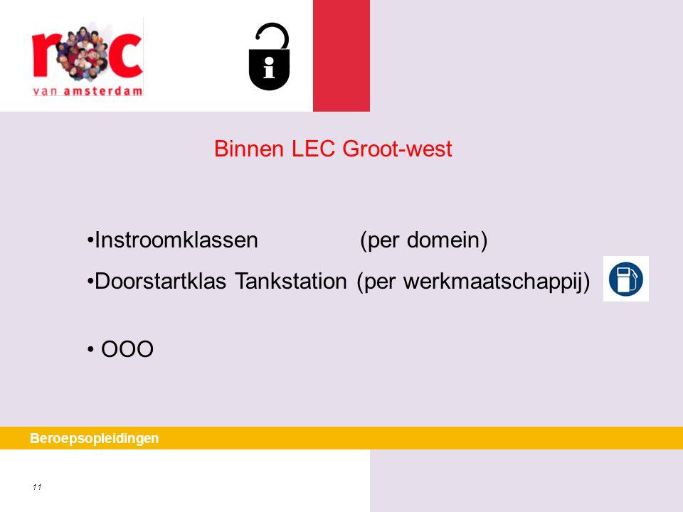 11 Beroepsopleidingen Binnen LEC Groot-west Instroomklassen(per domein) Doorstartklas Tankstation (per werkmaatschappij) OOO
