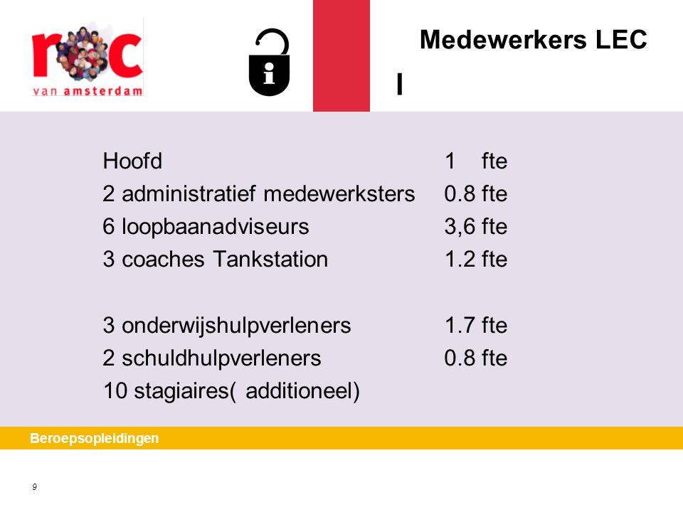 9 Beroepsopleidingen l Medewerkers LEC Hoofd1 fte 2 administratief medewerksters0.8 fte 6 loopbaanadviseurs3,6 fte 3 coaches Tankstation1.2 fte 3 onde