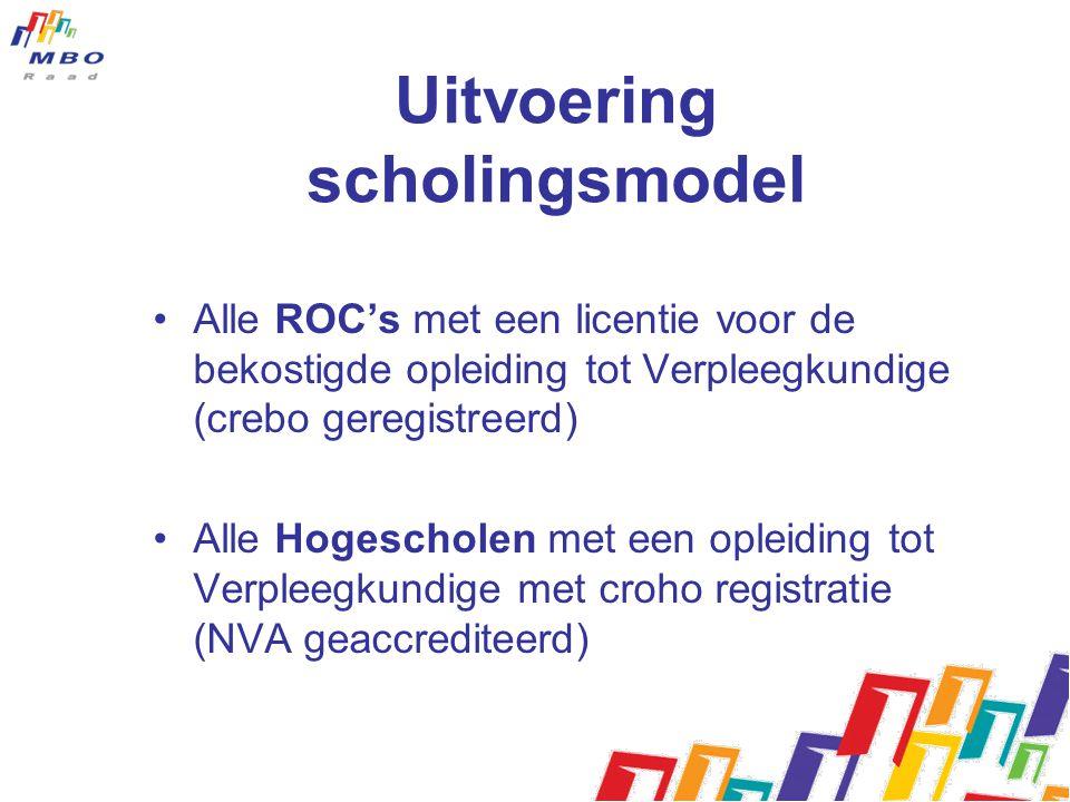 Uitvoering scholingsmodel Alle ROC's met een licentie voor de bekostigde opleiding tot Verpleegkundige (crebo geregistreerd) Alle Hogescholen met een opleiding tot Verpleegkundige met croho registratie (NVA geaccrediteerd)