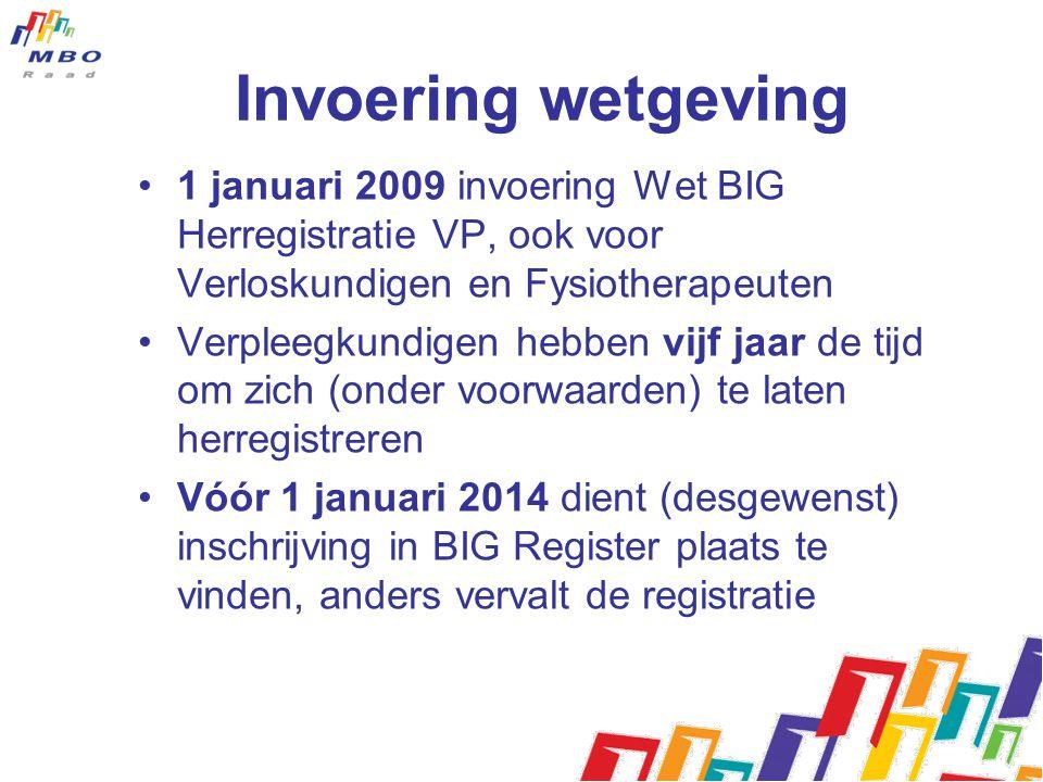 Invoering wetgeving 1 januari 2009 invoering Wet BIG Herregistratie VP, ook voor Verloskundigen en Fysiotherapeuten Verpleegkundigen hebben vijf jaar