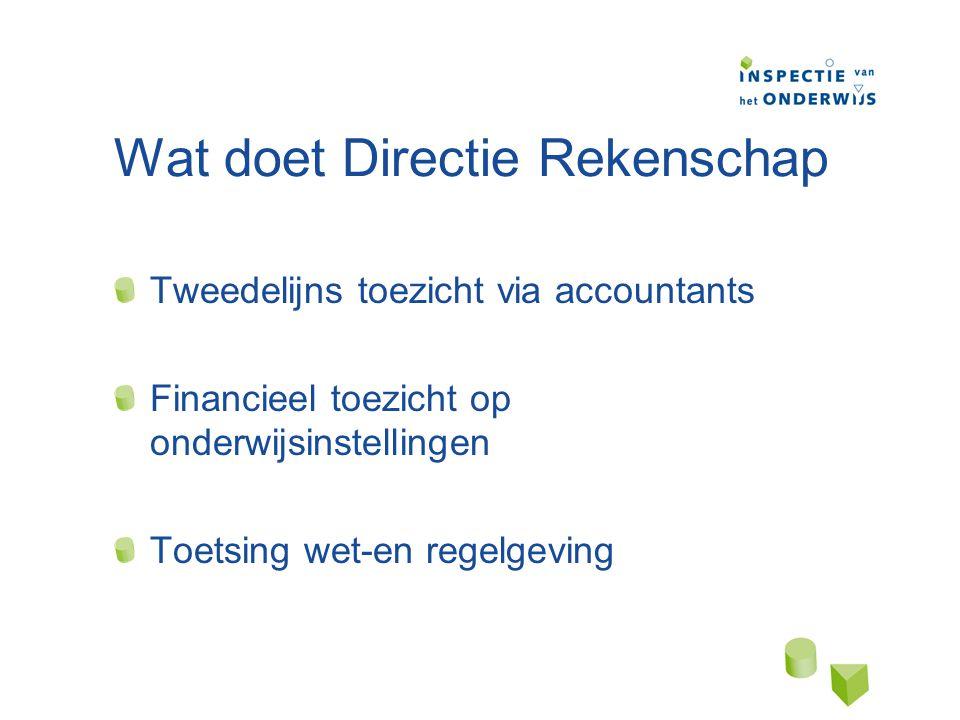 Wat doet Directie Rekenschap Tweedelijns toezicht via accountants Financieel toezicht op onderwijsinstellingen Toetsing wet-en regelgeving