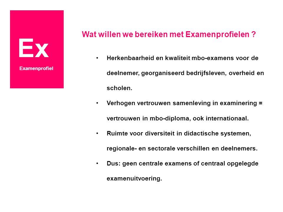 Ex Examenprofiel Wat willen we bereiken met Examenprofielen ? Herkenbaarheid en kwaliteit mbo-examens voor de deelnemer, georganiseerd bedrijfsleven,