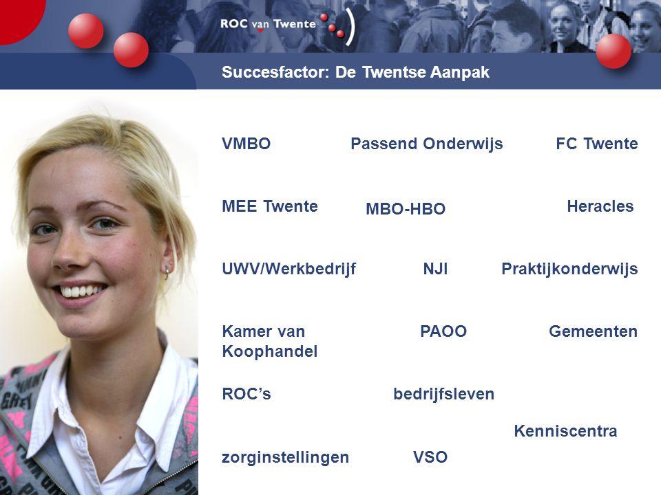 14 vmbo scholen, het AOC en ROC van Twente Gezamenlijk belang: Elke leerling op de juiste (= bij hem of haar passende ) plek Succesfactor: Twents Aansluitingsnetwerk Leerjaar 3 vmbo Accent op beroepskeuze en Oriënteren op het mbo Leerjaar 2 vmbo Accent op sectorkeuze (Vmbo is verantwoor- delijk) Leerjaar 4 vmbo accent op opleidings- keuze.