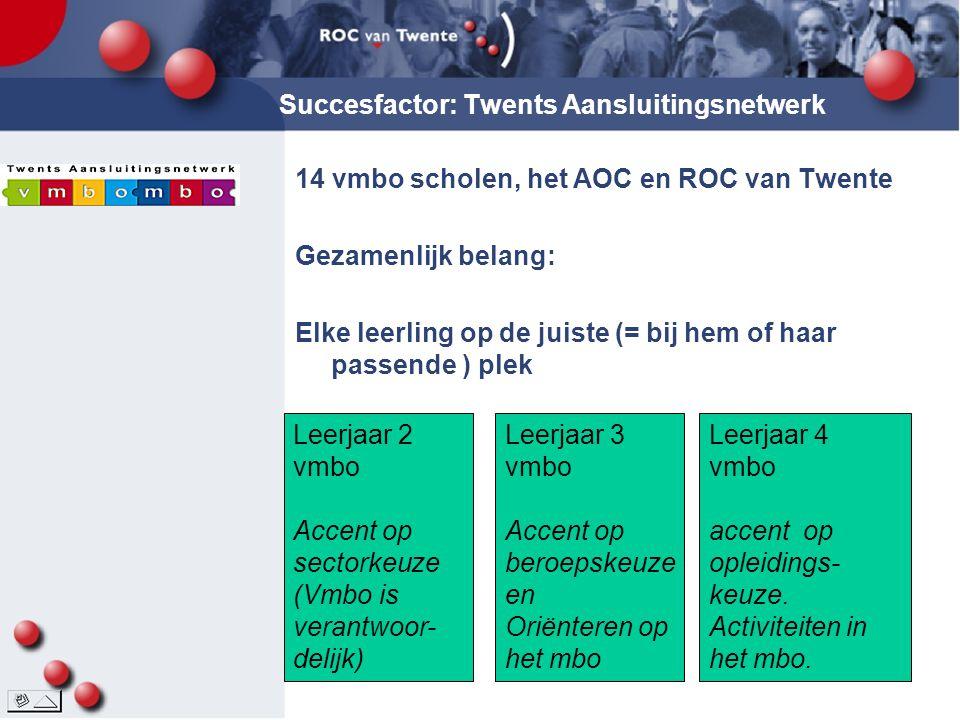 14 vmbo scholen, het AOC en ROC van Twente Gezamenlijk belang: Elke leerling op de juiste (= bij hem of haar passende ) plek Succesfactor: Twents Aans