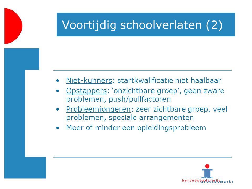 Voortijdig schoolverlaten (2) Niet-kunners: startkwalificatie niet haalbaar Opstappers: 'onzichtbare groep', geen zware problemen, push/pullfactoren P