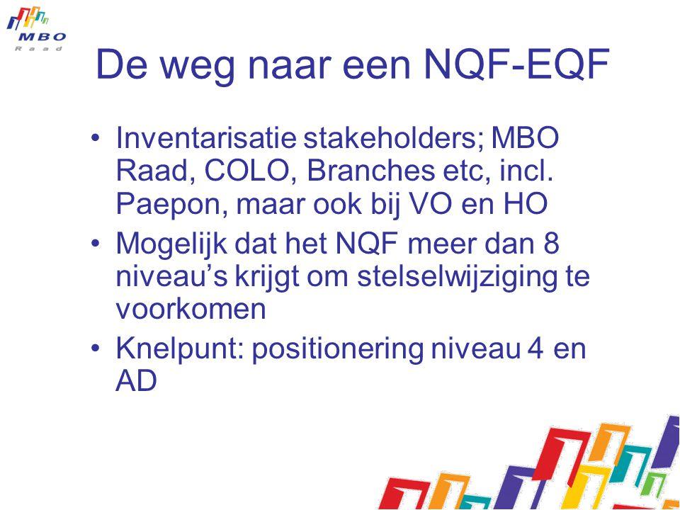 De weg naar een NQF-EQF Inventarisatie stakeholders; MBO Raad, COLO, Branches etc, incl.