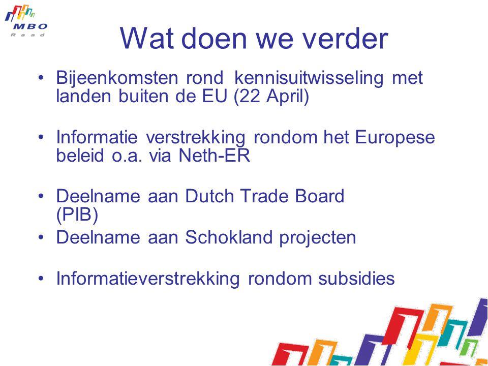 Wat doen we verder Bijeenkomsten rond kennisuitwisseling met landen buiten de EU (22 April) Informatie verstrekking rondom het Europese beleid o.a. vi