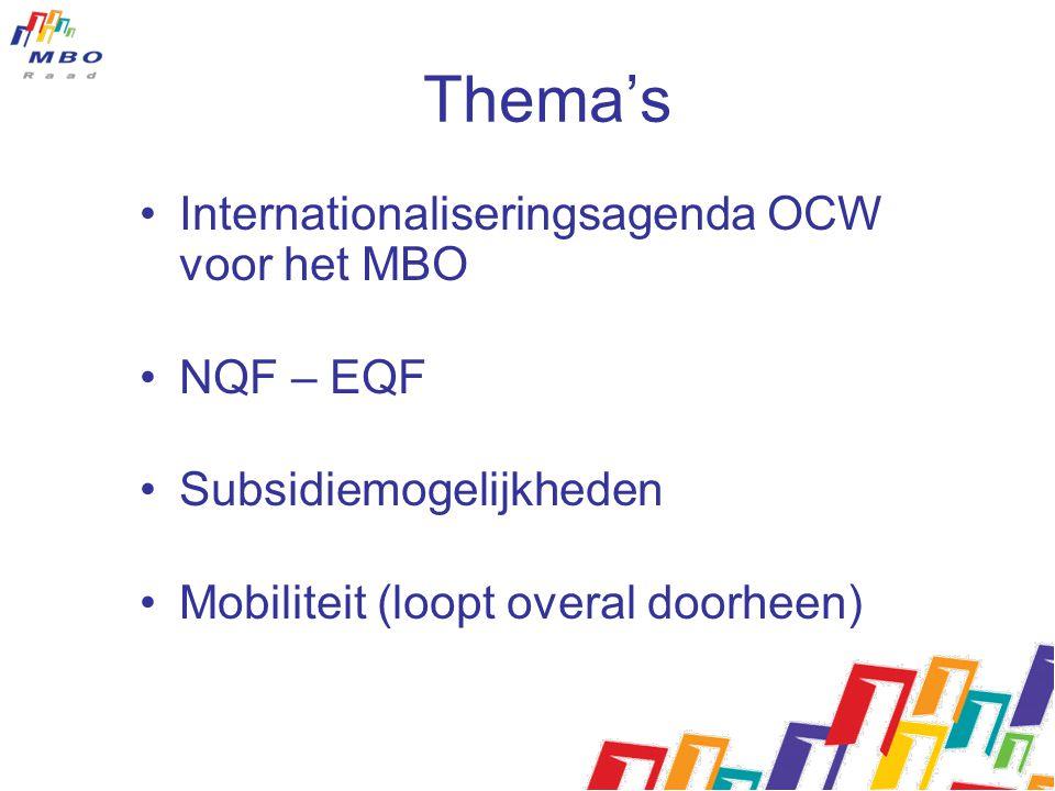 Thema's Internationaliseringsagenda OCW voor het MBO NQF – EQF Subsidiemogelijkheden Mobiliteit (loopt overal doorheen)