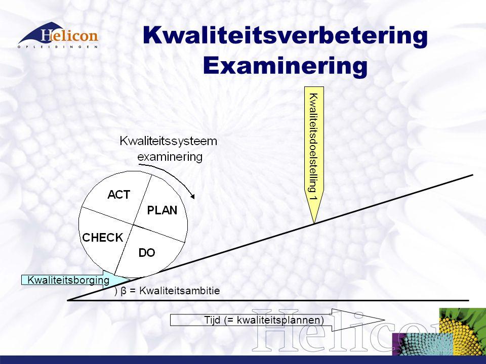 Kwaliteitsverbetering Examinering Kwaliteitsborging Kwaliteitsdoelstelling 2 Tijd (= kwaliteitsplannen) ) β = Kwaliteitsambitie Kwaliteitsverbetering