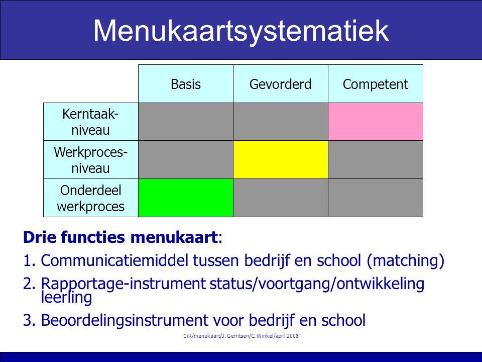 Werkproces- niveau Kerntaak- niveau Onderdeel werkproces BasisGevorderdCompetent Menukaartsystematiek Drie functies menukaart: 1.Communicatiemiddel tussen bedrijf en school (matching) 2.Rapportage-instrument status/voortgang/ontwikkeling leerling 3.Beoordelingsinstrument voor bedrijf en school