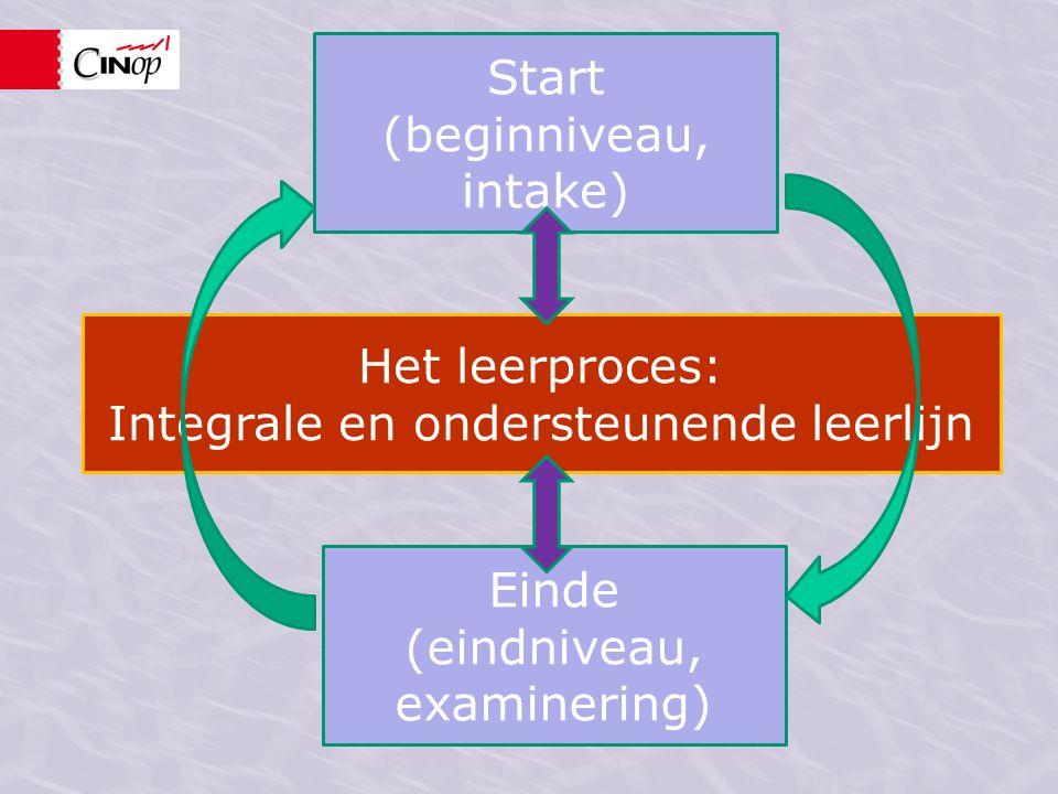 Start (beginniveau, intake) Het leerproces: Integrale en ondersteunende leerlijn Einde (eindniveau, examinering)