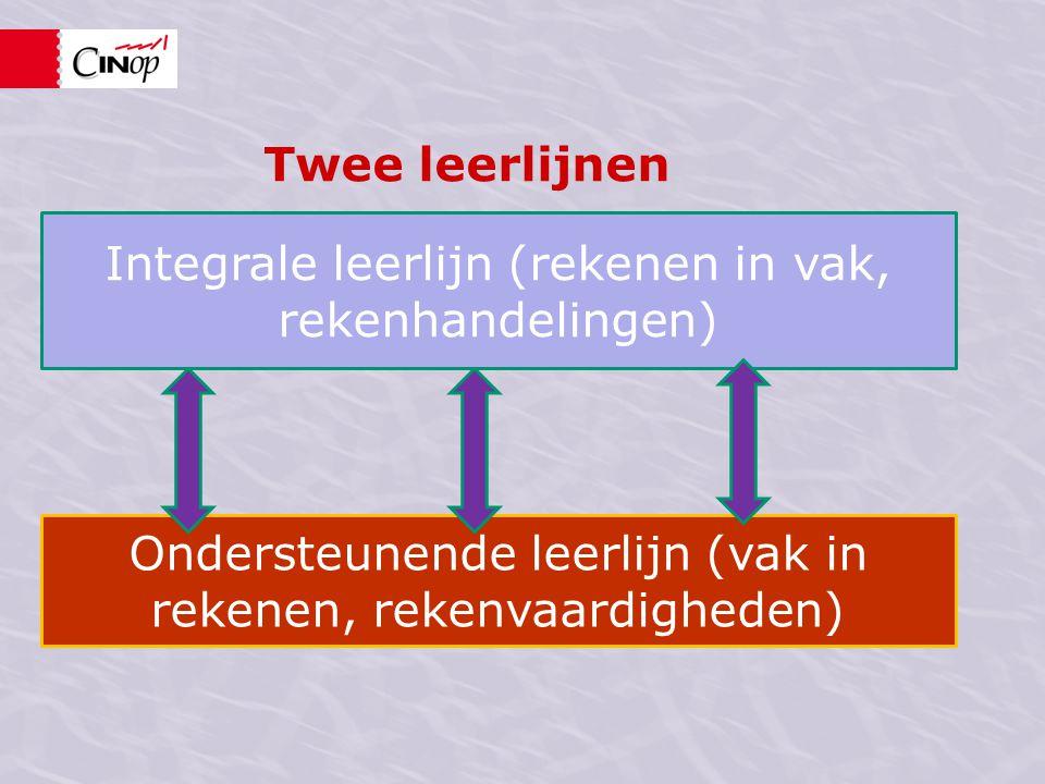 Integrale leerlijn (rekenen in vak, rekenhandelingen) Ondersteunende leerlijn (vak in rekenen, rekenvaardigheden) Twee leerlijnen