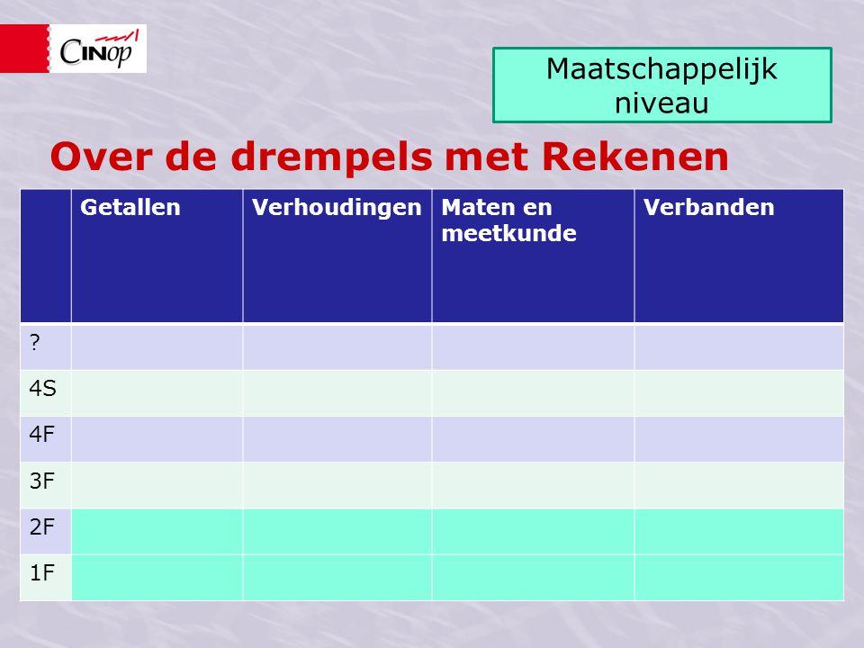 Venray Weert Roermond Sittard Venlo