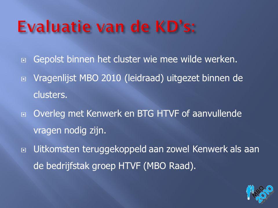  Gepolst binnen het cluster wie mee wilde werken.  Vragenlijst MBO 2010 (leidraad) uitgezet binnen de clusters.  Overleg met Kenwerk en BTG HTVF of